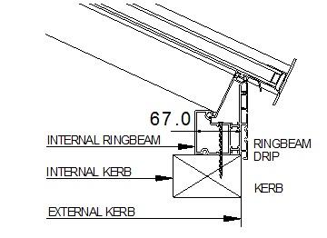Ringbeam Installation Details